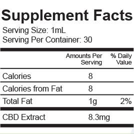 CBD 250mg Chocolate Flavor Supplement Facts
