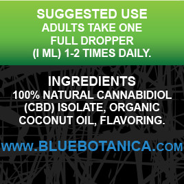 CBD 500mg Mint Flavor Ingredients