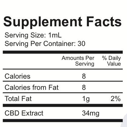 CBD 1000mg Mint Flavor Supplement Facts