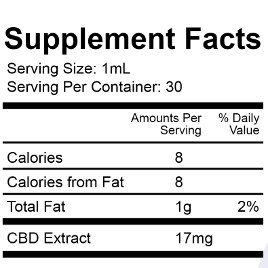 CBD 250mg Bacon Flavor Supplement Facts