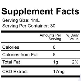 CBD 500mg Bacon Flavor Supplement Facts