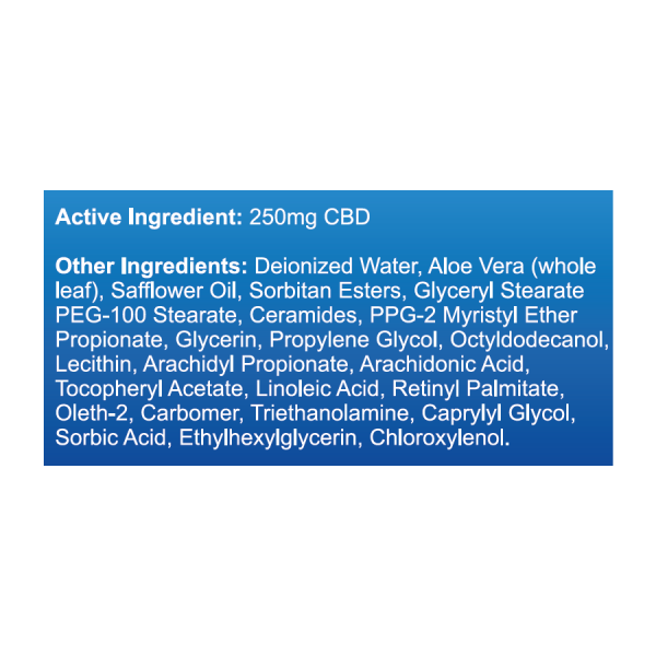 Blue Botanicals CBD Face Cream Ingredients