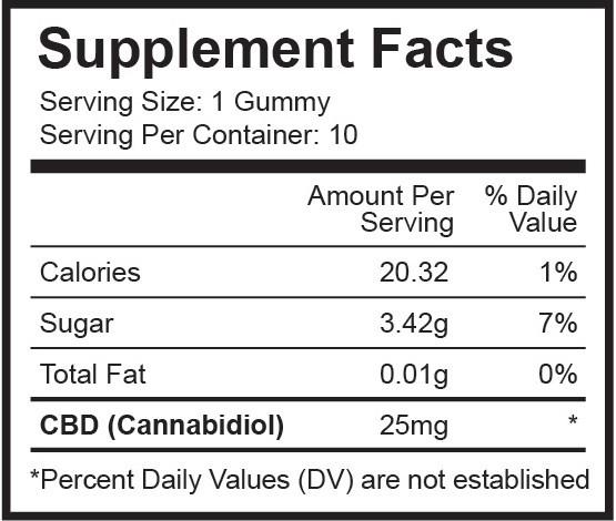 BB CBD Gummies Suplement Facts